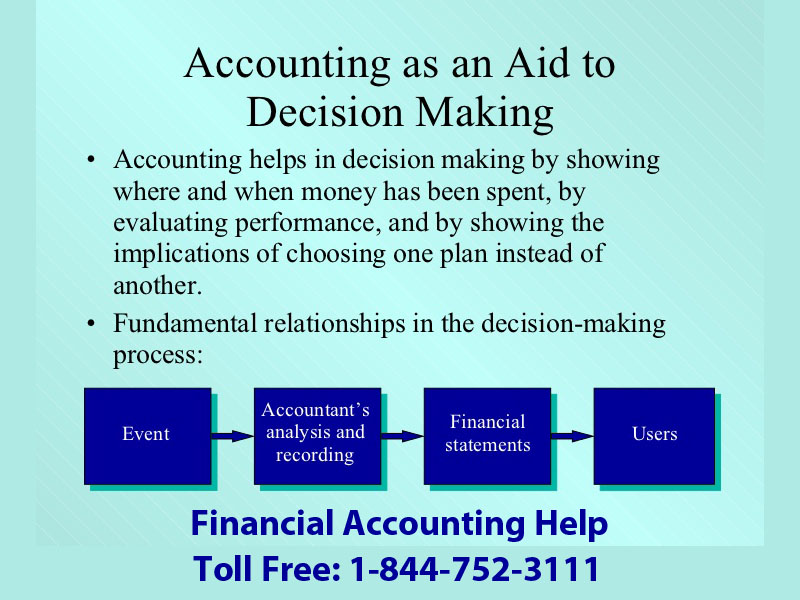 asignment on financial accounting standards Financial accounting is information about current expenses in the main areas of these expenses, the company's revenues, the status of receivables and payables, the amount of financial investments and incomes from them, the status of sources of financing, etc.